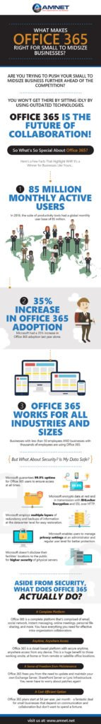 Infographic-Office-365